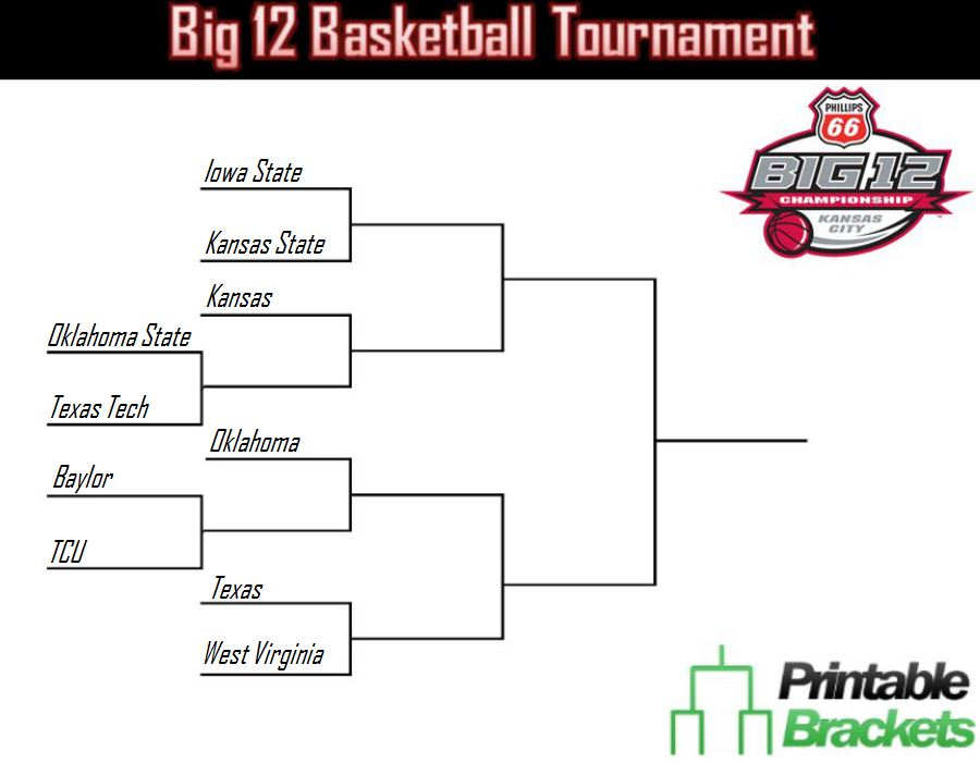 The Big 12 Tournament Bracket