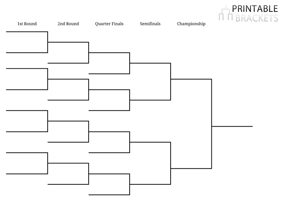 image regarding Nba Playoff Printable Bracket referred to as Bracket Template Printable Bracket Template