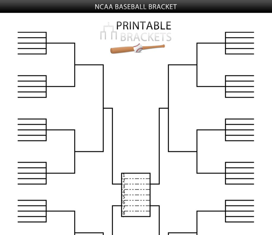 college world series bracket printable