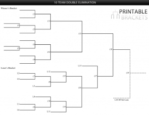10 team double elimination bracket