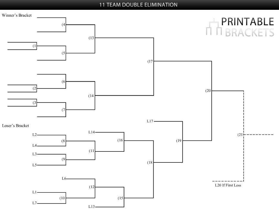 11 team double elimination bracket