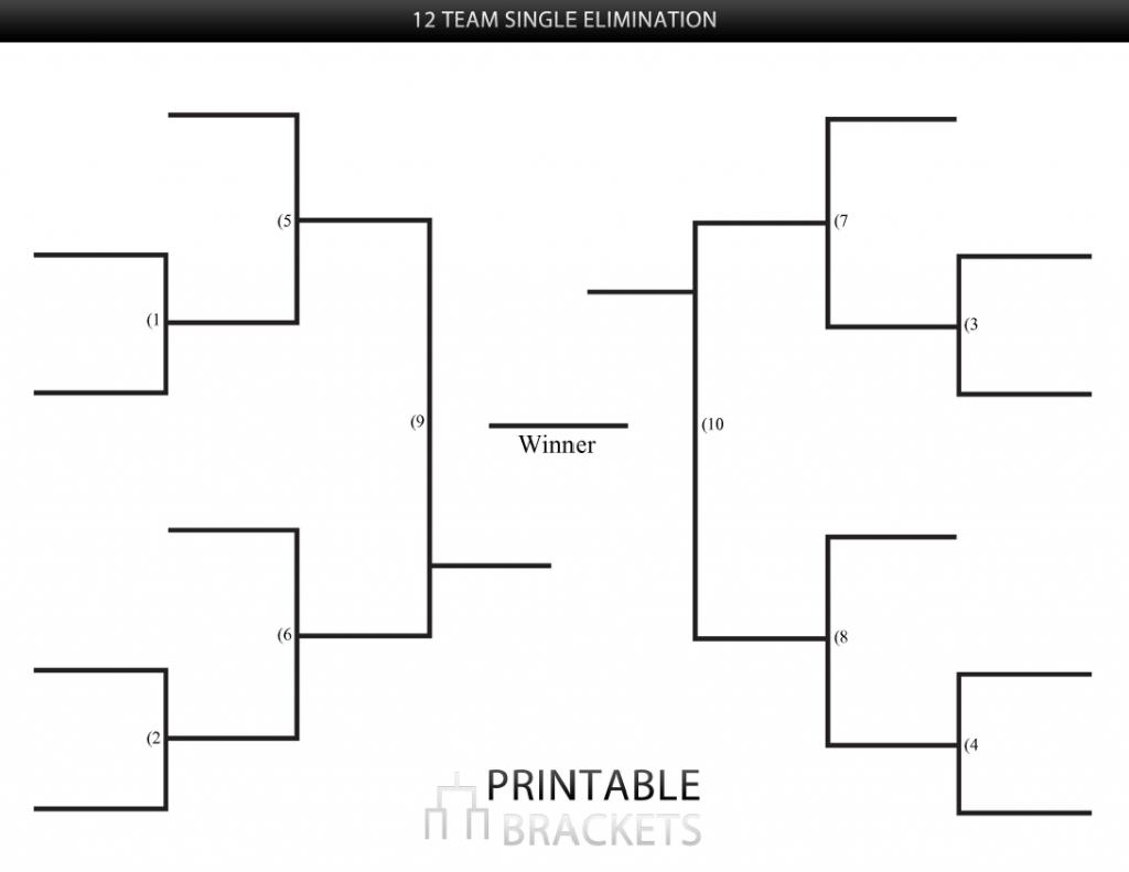 12 team single elimination bracket
