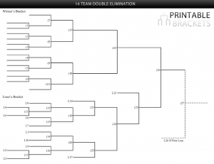14 team double elimination bracket