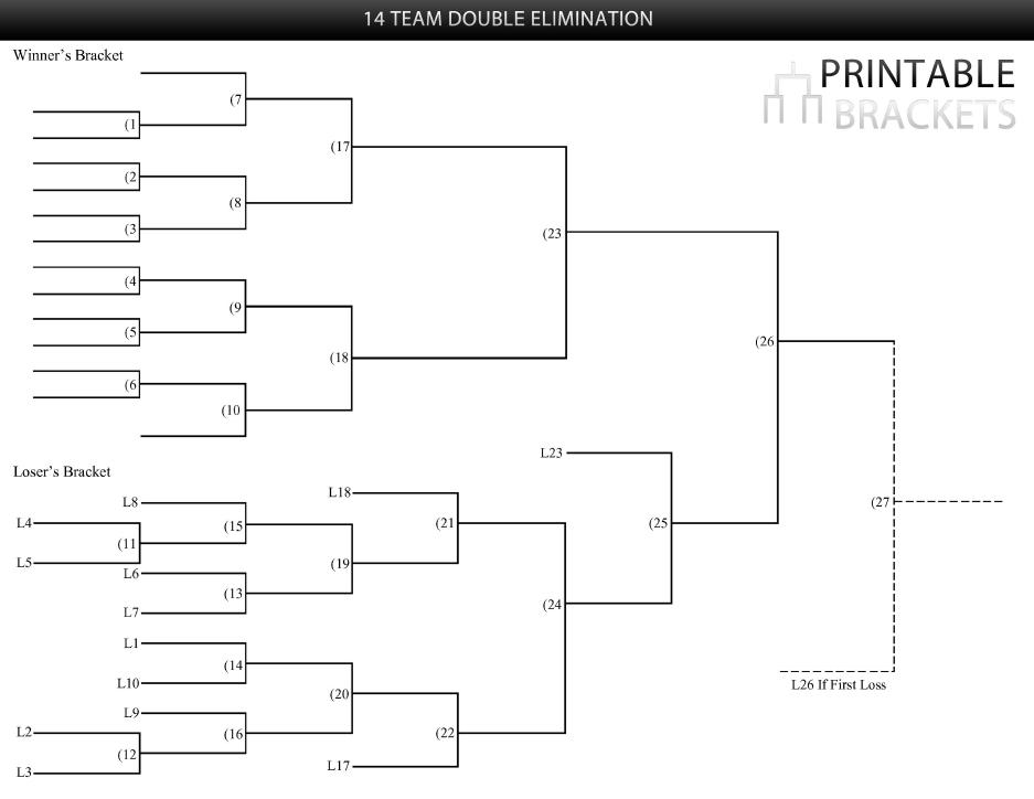 14 team double elimination bracket