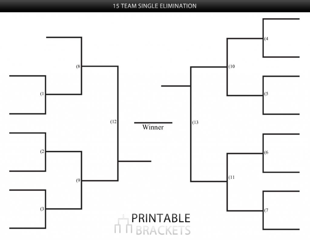 15 team single elimination bracket