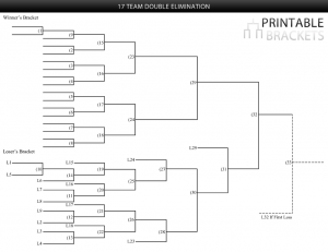 17 team double elimination bracket