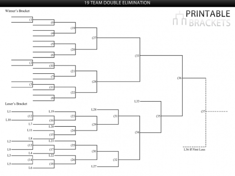 19 team double elimination bracket