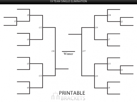19 team single elimination bracket