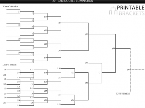 20 team double elimination bracket