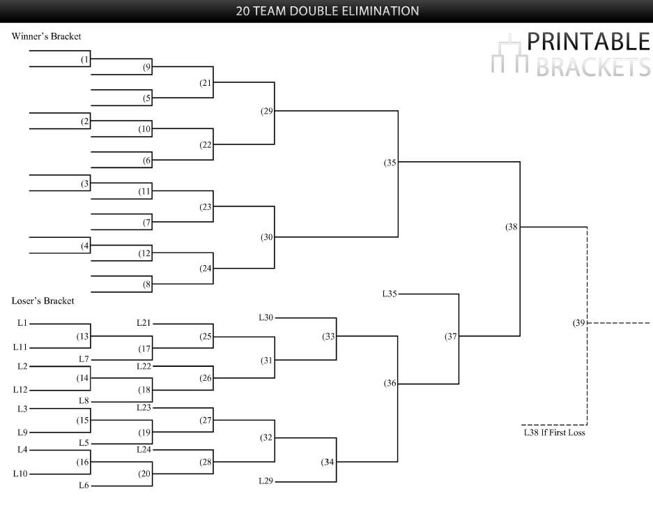 20 team double elimination bracket