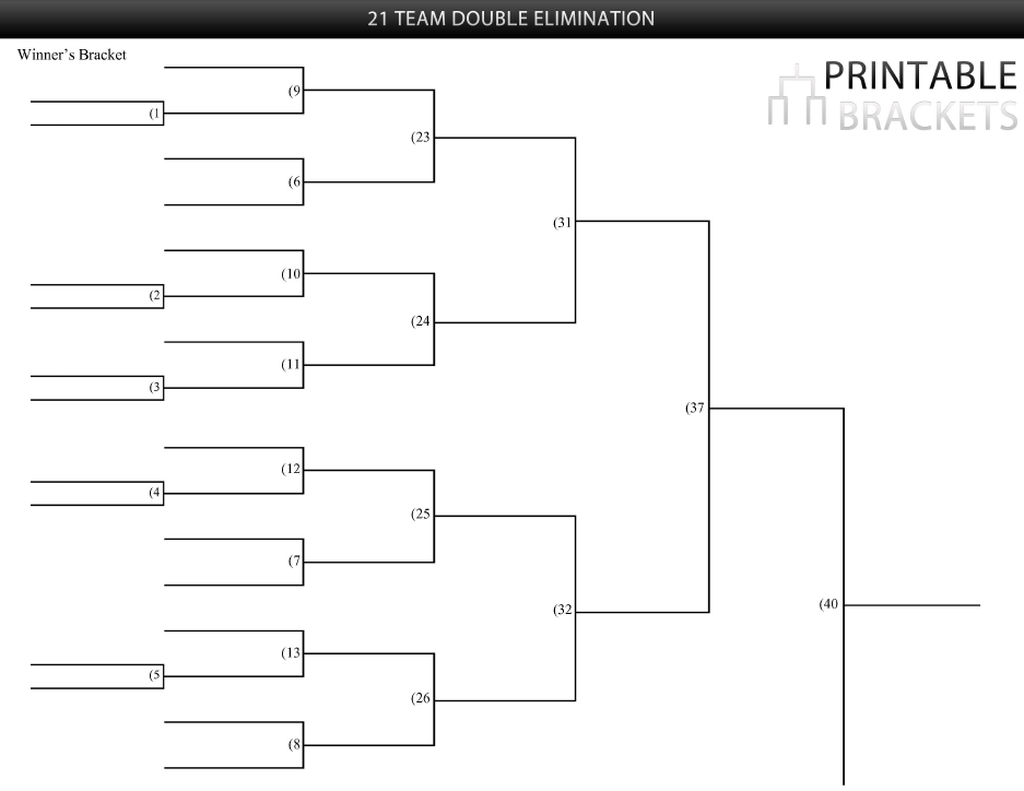 21 team double elimination bracket