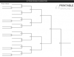 22 team double elimination bracket
