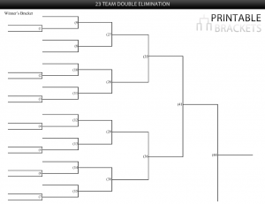 23 team double elimination bracket