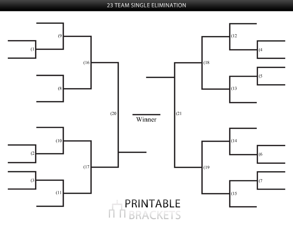 23 team single elimination bracket