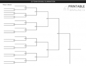 25 team double elimination bracket