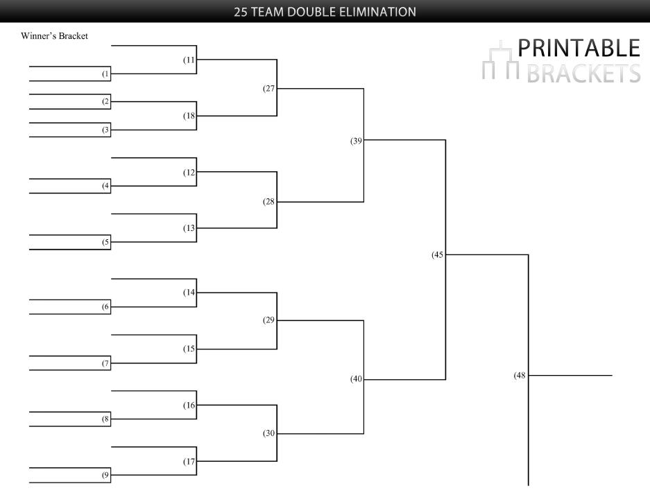 25 team double elimination bracket