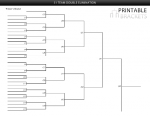 31 team double elimination bracket