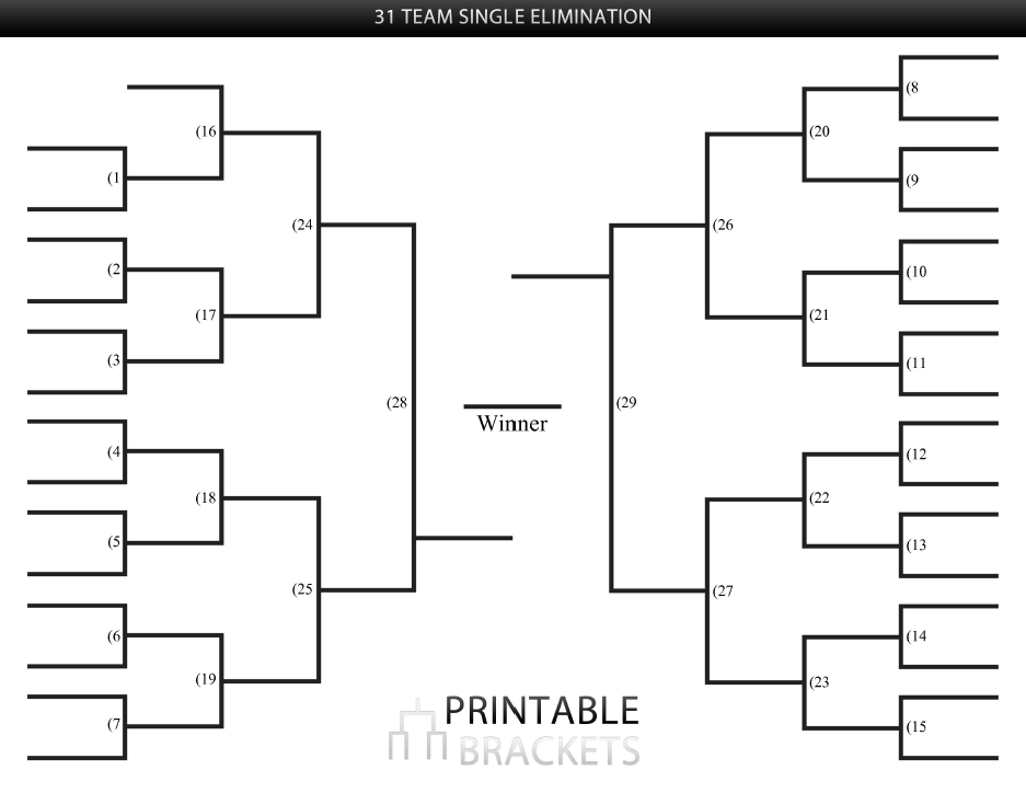31 team single elimination bracket