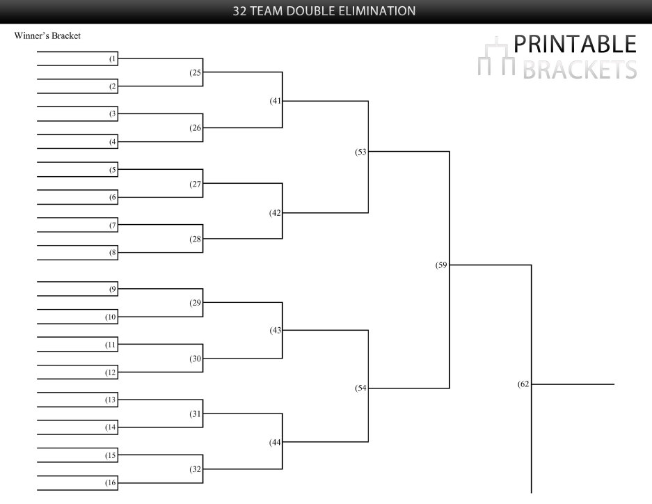32 team double elimination bracket