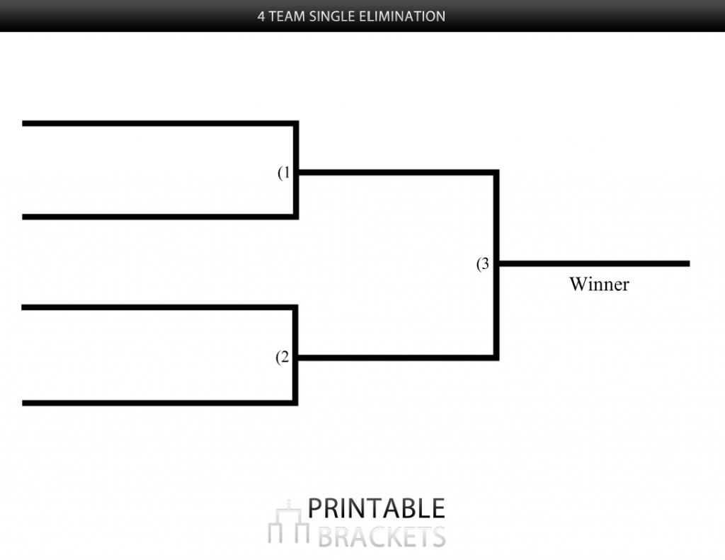 4 team single elimination bracket