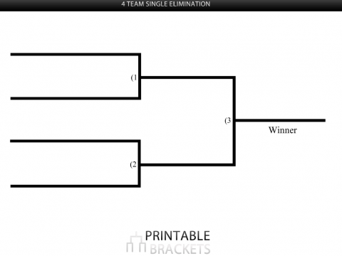 "... Results for ""6 Team Basketball Bracket Template"" – Calendar 2015"