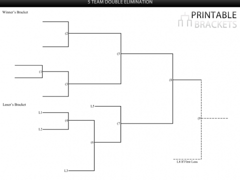 5 team double elimination bracket