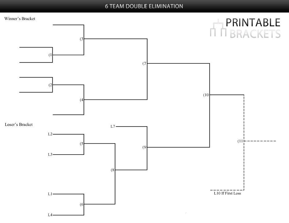 Team Double Elimination Bracket | Printable Brackets
