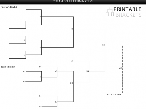 6 player double elimination brackets printable