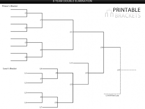 8 team double elimination bracket