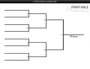 8 team single elimination bracket