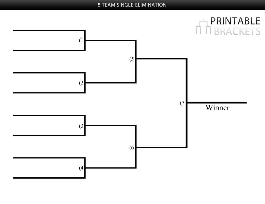 ... Basketball Tournament | Basketball Tournaments » Printable Brackets