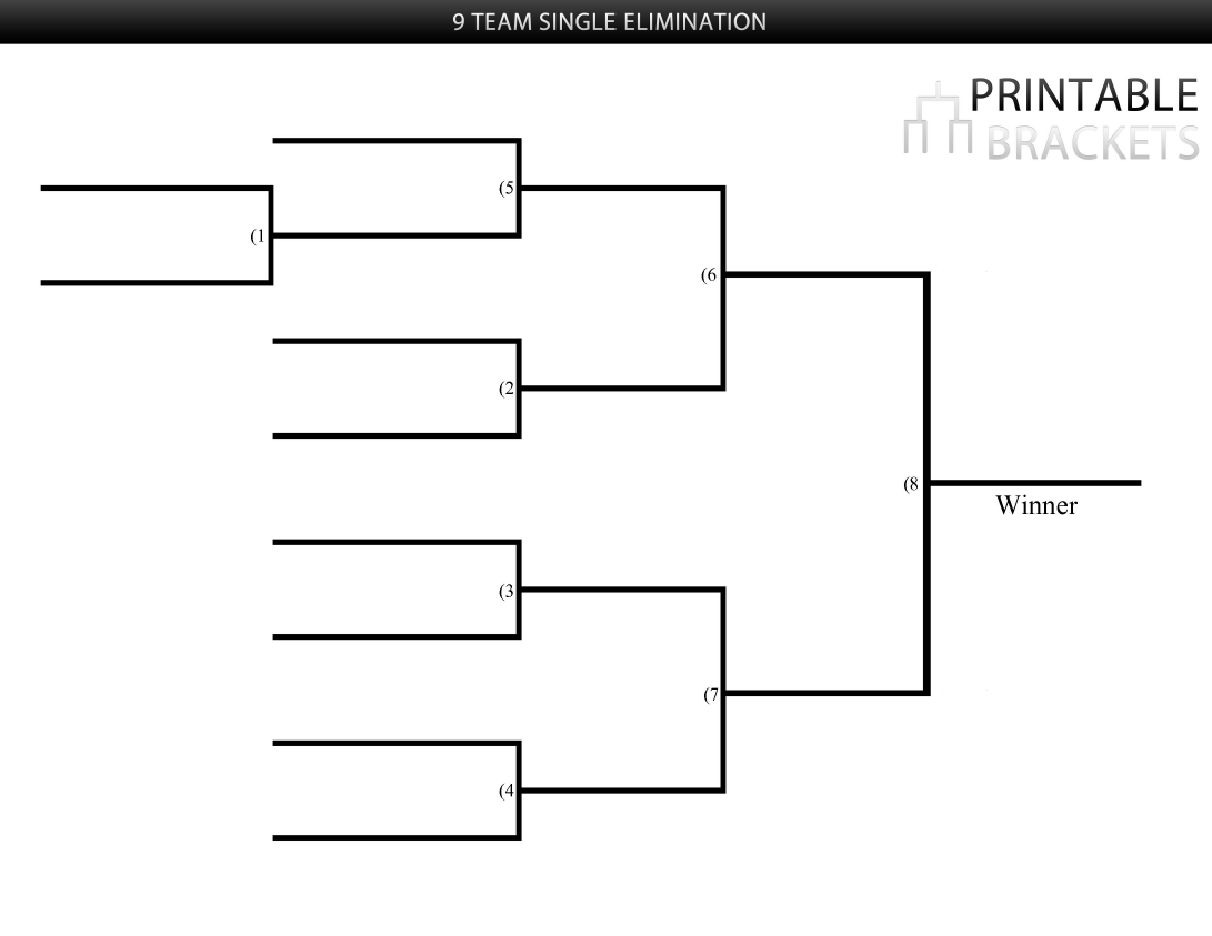 Team Single Elimination Bracket | Printable Brackets » Printable ...