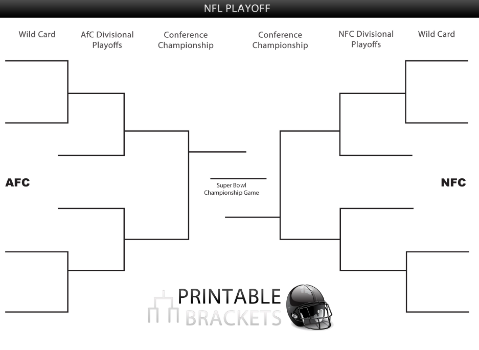 picture about Nba Playoffs Bracket Printable called 2020 NFL Playoffs NFL Playoffs Bracket 2020