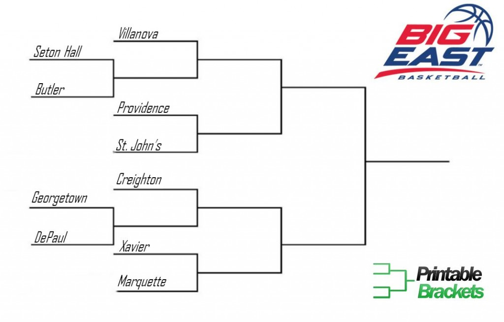 Big East Basketball Tournament Bracket