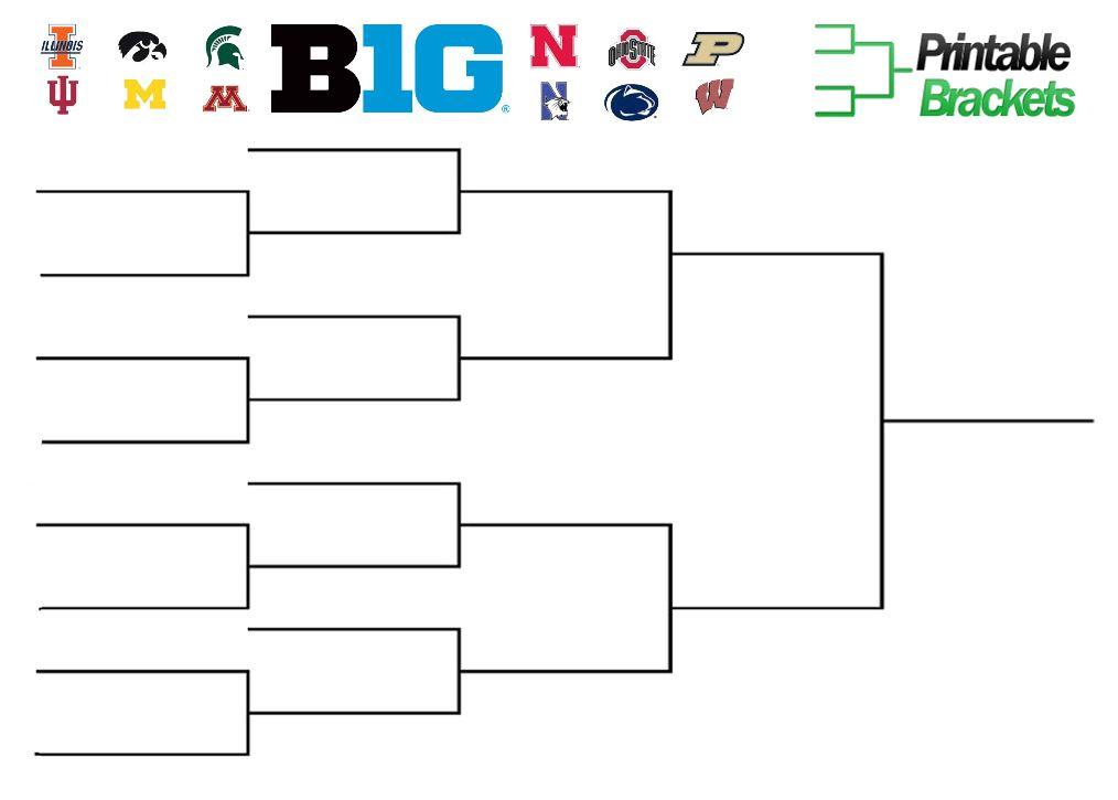 Big Ten Basketball Tournament | Big Ten Basketball ...