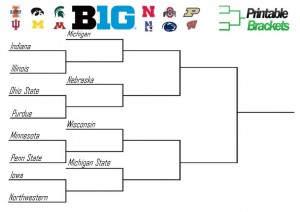 Big Ten Basketball Tournament Bracket