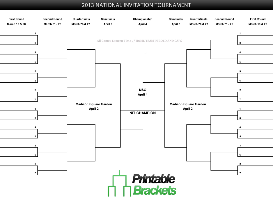 NIT-Basketball-Tournament.png