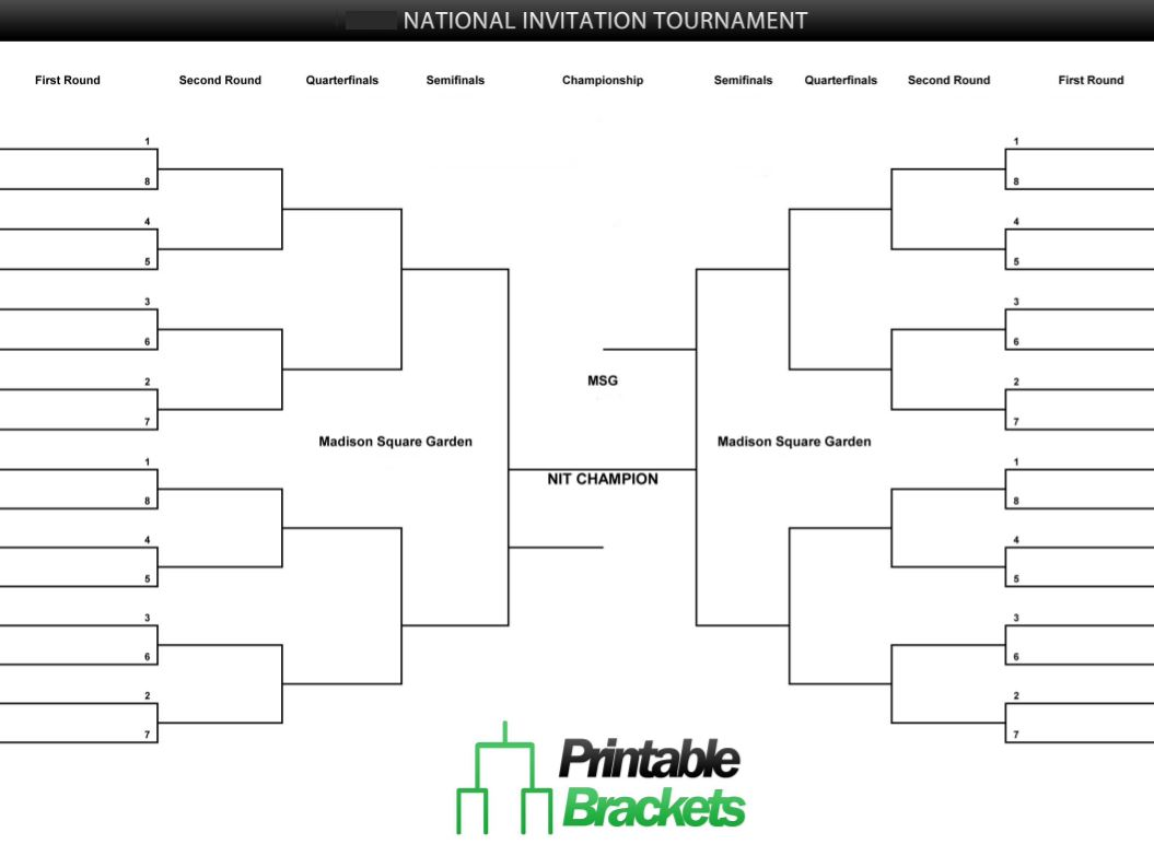 NIT Basketball Tournament Bracket 2015 Printable