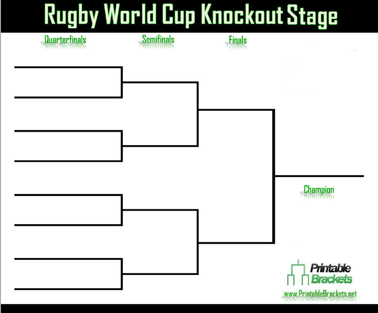 picture about World Cup Printable Schedule named Rugby Worldwide Cup 2019 Rugby Worldwide Cup