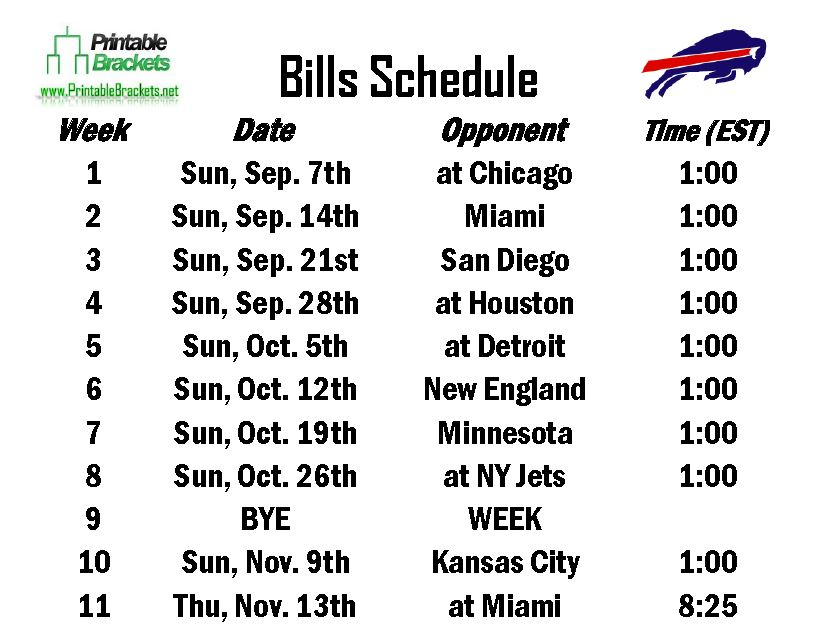 Printable Bills Schedule
