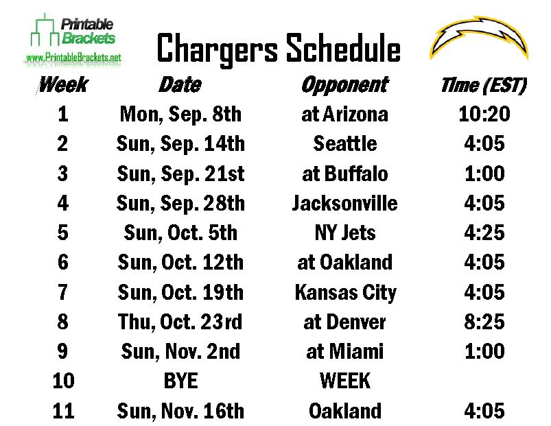 Printable Chargers Schedule