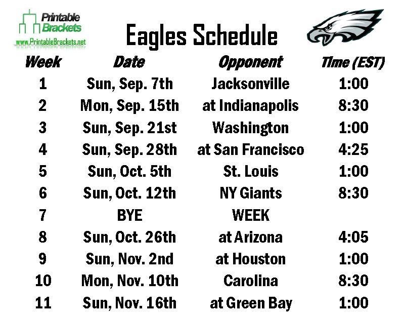 Eagles Schedule | Philadelphia Eagles Schedule