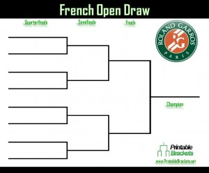 screenshot of the French Open draw
