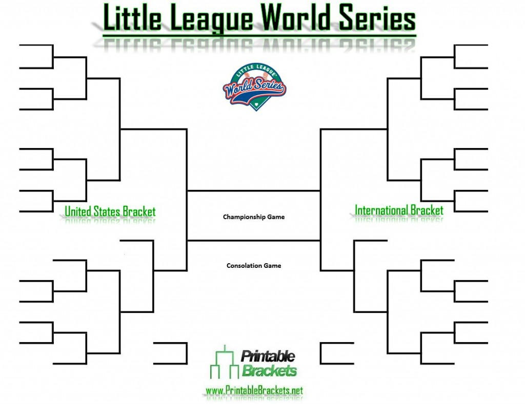 screenshot of the little league world series bracket