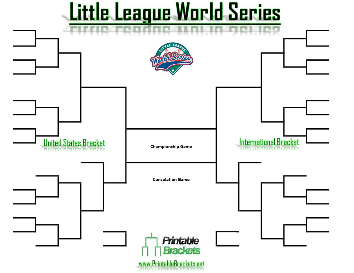 2014 Little League World Series Bracket