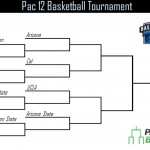 Pac 12 Basketball Tournament Screenshot