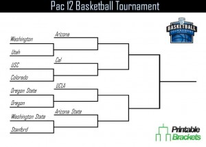 Pac 12 Basketball Tournament Screenshot