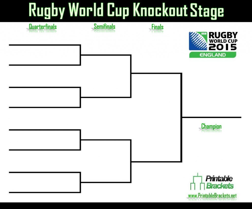 Rugby world cup 2015 rugby world cup for Knockout draw sheet template