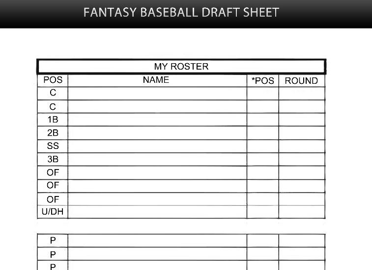 graphic regarding Fantasy Football Roster Sheets Printable called Myth Baseball Mock Draft Myth Baseball Cheat Sheet