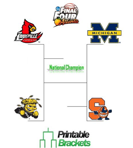 the 2013 final four